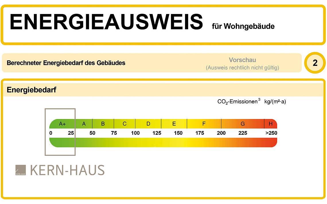 Muster-Energieausweis für Wohngebäude