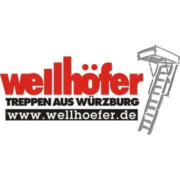 Wellhöfer Markenpartner Logo